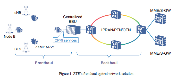Fronthaul Optical Network Solution Facilitates Widespread 4G