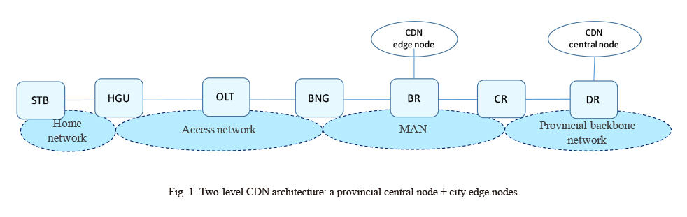 Discussion on Applying a Converged CDN in the Access Office