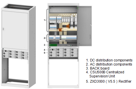 ZXDU68 T601 DC Power System